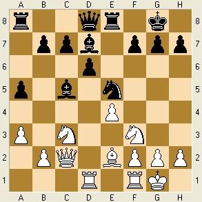 شطرنج و شطرنجبازان